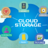 Free Unlimited Cloud Storage Photos Aur Videos Ke liye
