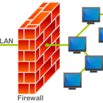 Firewall Kya Hai?( What is Firewall ?)