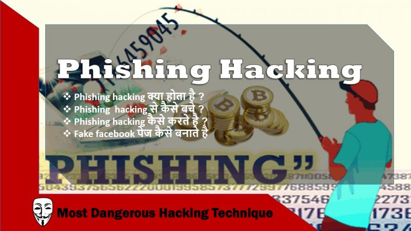 Phishing hacking
