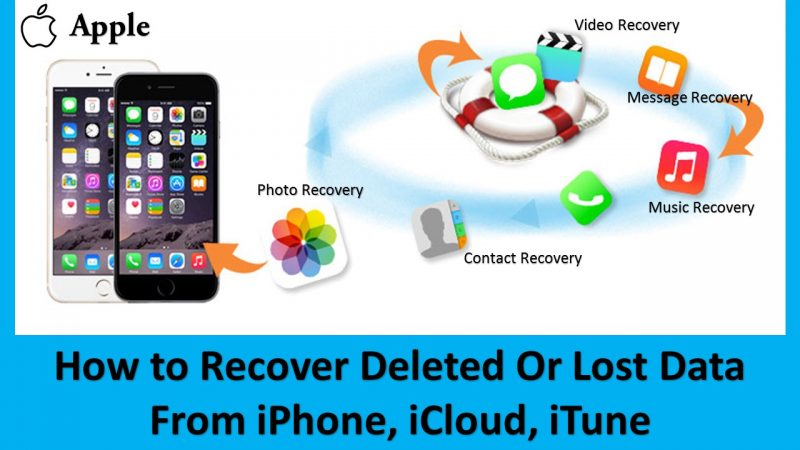 how to recover Deleted Data From iPhone