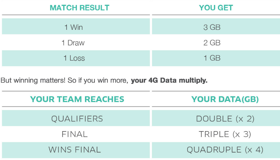 win 168gb free Internet