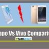 Oppo Aur Vivo Phone Me Kaun Best Hai? | Oppo Vs Vivo Comparison in Hindi