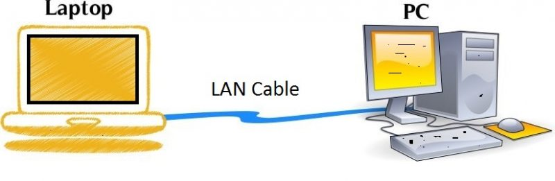 connect 2 pc with lan cable