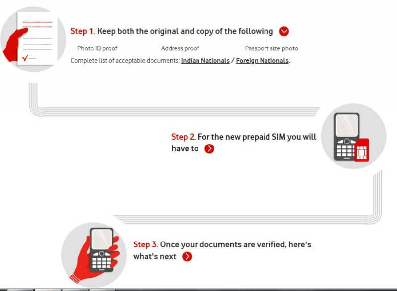 Order New Voda SIM