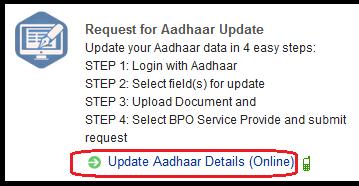 update aadhaar details online