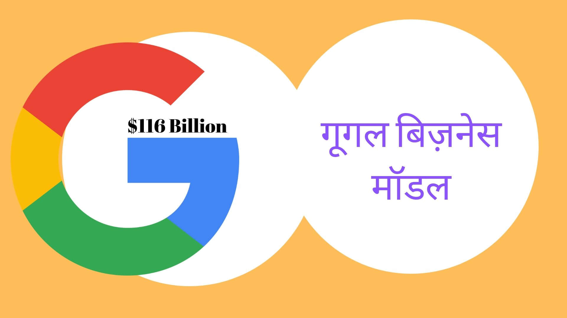 google buiness model