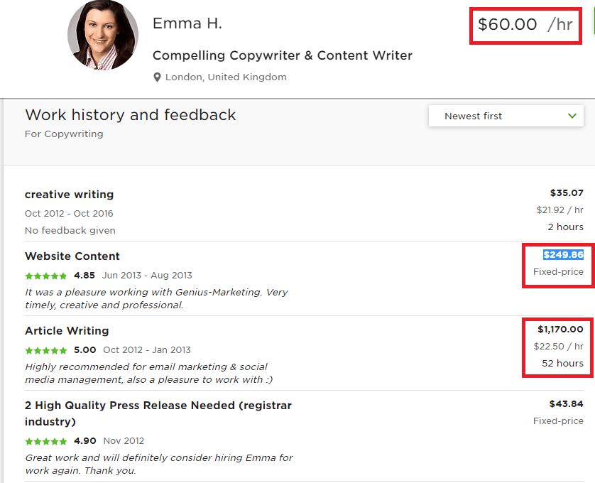content writer income